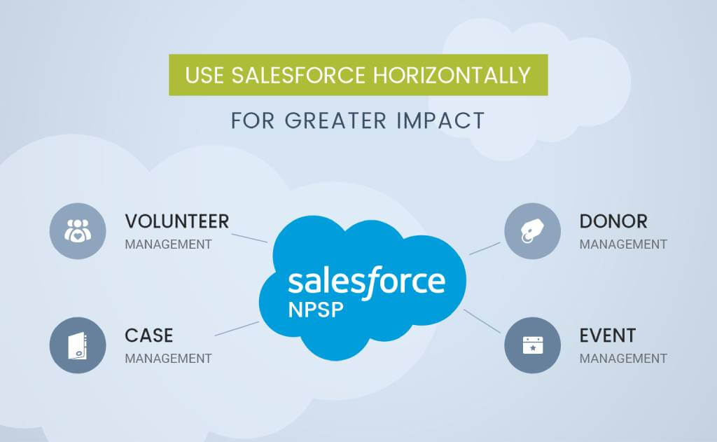 salesforce-image
